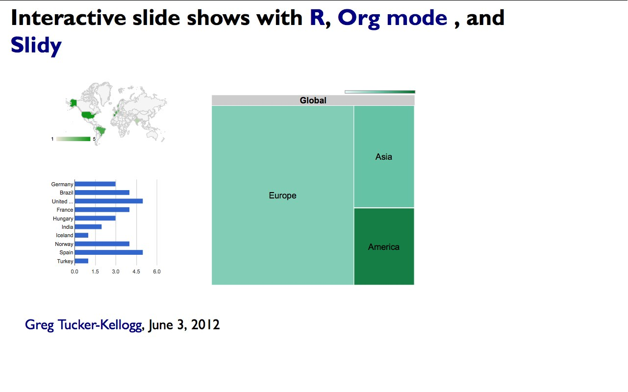 Making interactive slides with Org mode and googleVis in R