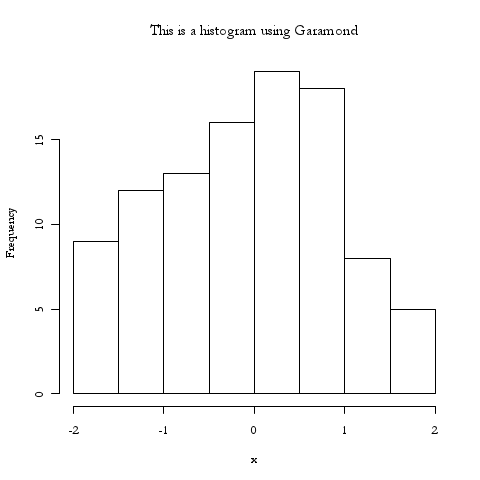 http://tucker-kellogg.com/blog/wp-content/uploads/2012/10/wpid-histogram.png
